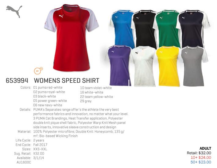 Puma Team Speed Women s Jersey 62d3ad267